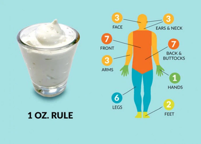 6 lỗi mắc phải khi bôi kem chống nắng